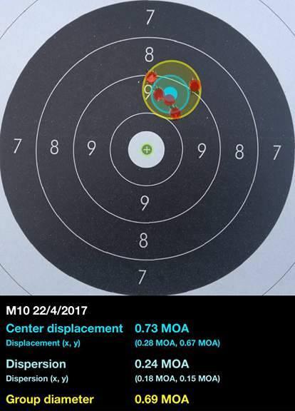 Munição Sako TRG M10 SAKO 200m min