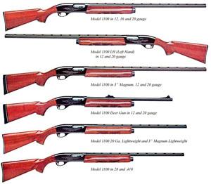 Remington 870 wingmaster
