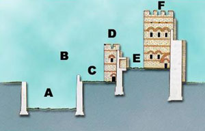 murallas_seccion